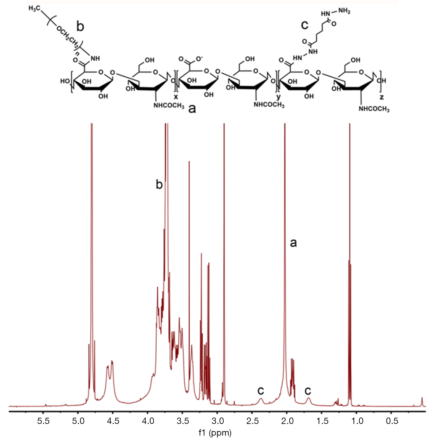 Theranostic nanoparticles for enzyme-activatable fluorescence